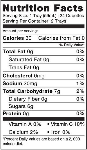 chocolate nutrition facts